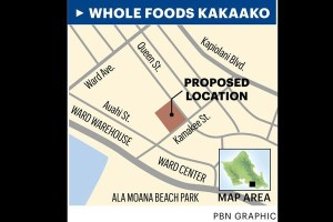 The proposed location of Whole Foods Kakaako is on the corner of Queen and Kamakee Streets.